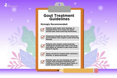 Gout Medication - Things That You Should Know About